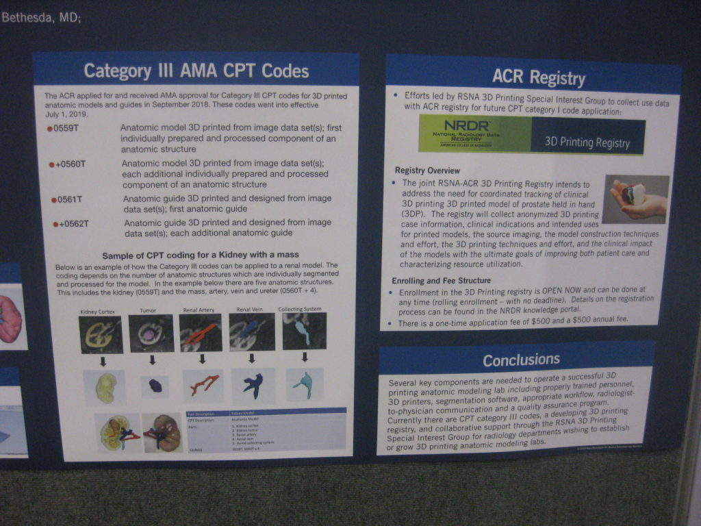 3D Printing CPT Codes Category III